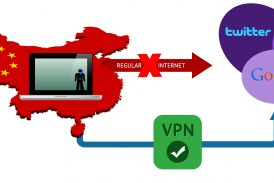 How To Download VPNs Application on iOS in China