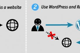 how to use wordpress as a proxy